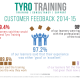 Another Step in the Right Direction – Customer Feedback 2014-15